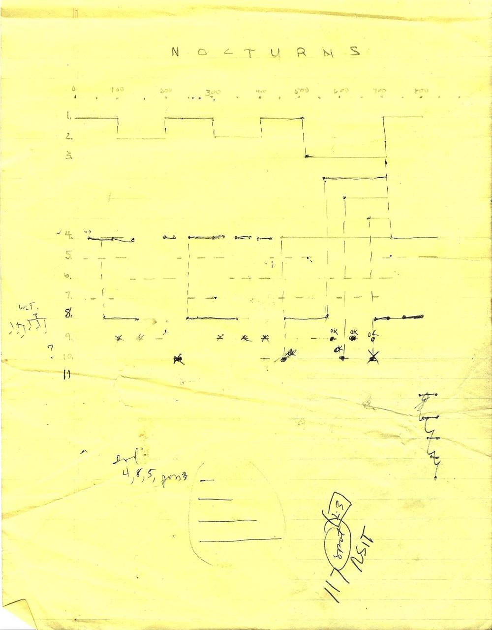 Nocturnes original score